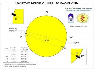 Tránsito de Mercurio 9 de mayo de 2016.