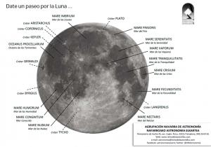 Mapa de la Luna con algunos de los accidentes lunares más significativos.