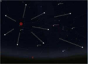 El radiante de las Gemínidas se encuentra próximo a la estrella Cástor, en la constelación de Géminis.