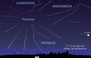 El radiante de las Perseidas está en la constelación de Perseo